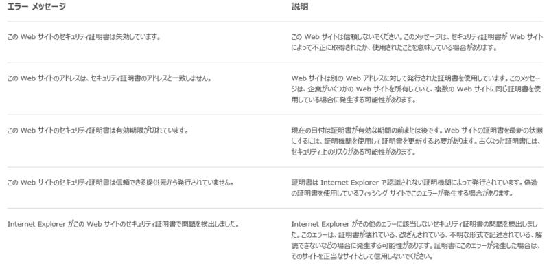 f:id:shigeo-t:20150529035401p:plain