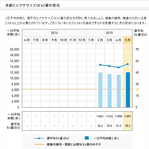 f:id:shigeo-t:20150605032755p:plain