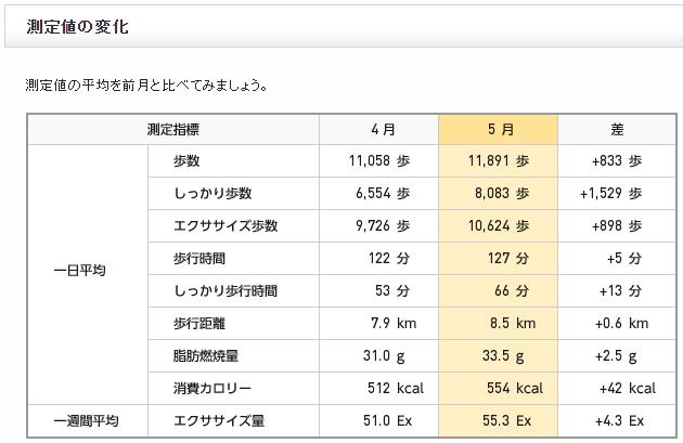 f:id:shigeo-t:20150605033010p:plain
