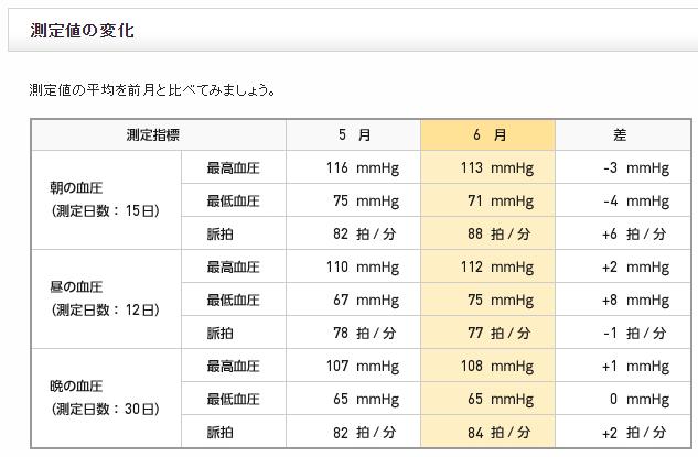 f:id:shigeo-t:20150705040234p:plain