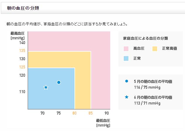 f:id:shigeo-t:20150705040317p:plain