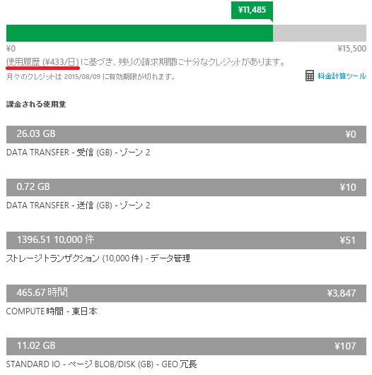 f:id:shigeo-t:20150802050043p:plain