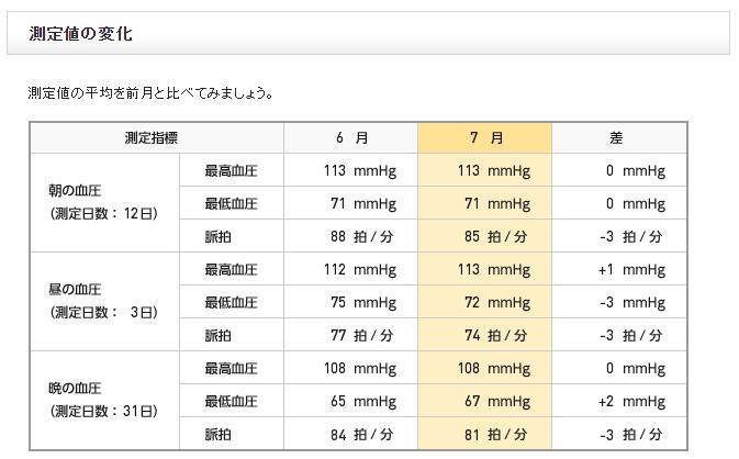 f:id:shigeo-t:20150806051045p:plain
