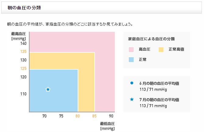 f:id:shigeo-t:20150806051650p:plain