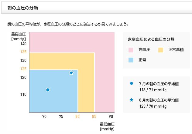 f:id:shigeo-t:20150906034354p:plain