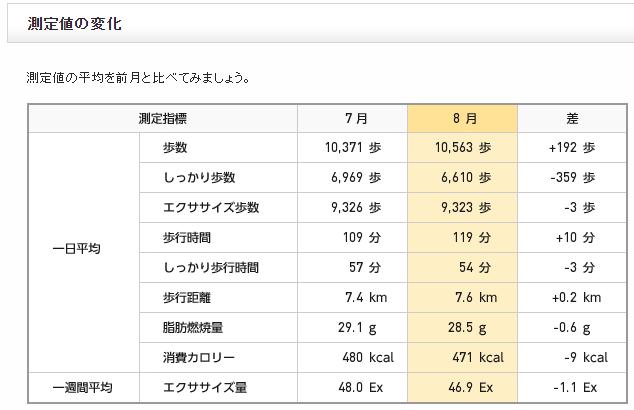 f:id:shigeo-t:20150907030524p:plain