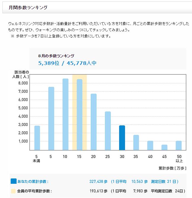 f:id:shigeo-t:20150907031505p:plain