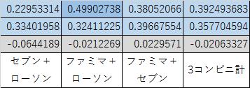 f:id:shigeo-t:20151023042551p:plain