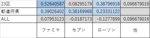 f:id:shigeo-t:20151023042609p:plain