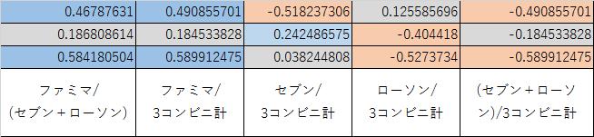 f:id:shigeo-t:20151023043036p:plain