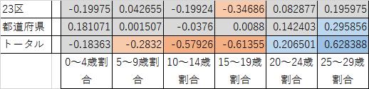 f:id:shigeo-t:20151023043952p:plain