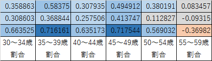 f:id:shigeo-t:20151023044016p:plain