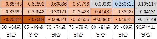 f:id:shigeo-t:20151023044029p:plain