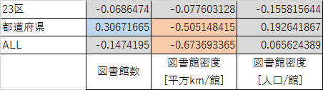 f:id:shigeo-t:20151027025947p:plain