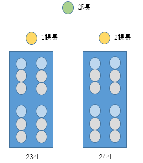 f:id:shigeo-t:20151202031034p:plain