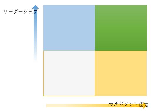 f:id:shigeo-t:20151202032302p:plain