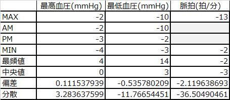 f:id:shigeo-t:20151205034906p:plain
