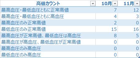 f:id:shigeo-t:20151205040358p:plain
