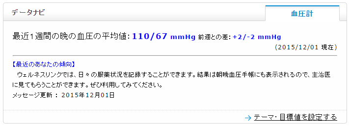 f:id:shigeo-t:20151205040749p:plain