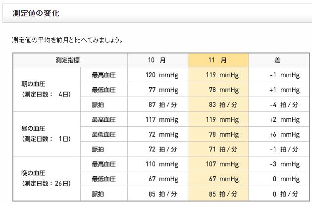 f:id:shigeo-t:20151205040818p:plain