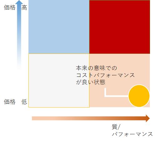 f:id:shigeo-t:20151224031036p:plain