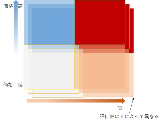 f:id:shigeo-t:20151224031245p:plain