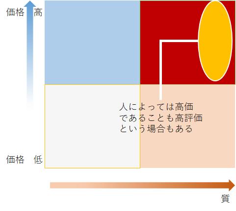 f:id:shigeo-t:20151224032055p:plain