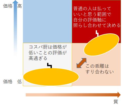 f:id:shigeo-t:20151224033206p:plain
