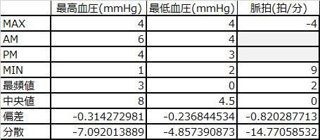 f:id:shigeo-t:20160305025432p:plain