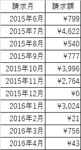 f:id:shigeo-t:20160602035004p:plain