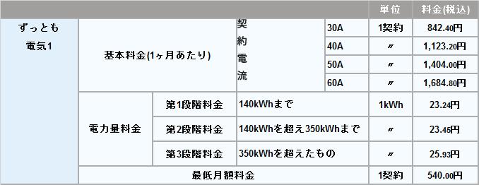f:id:shigeo-t:20160803034602p:plain