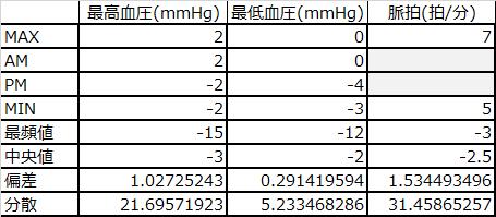 f:id:shigeo-t:20160906024350p:plain