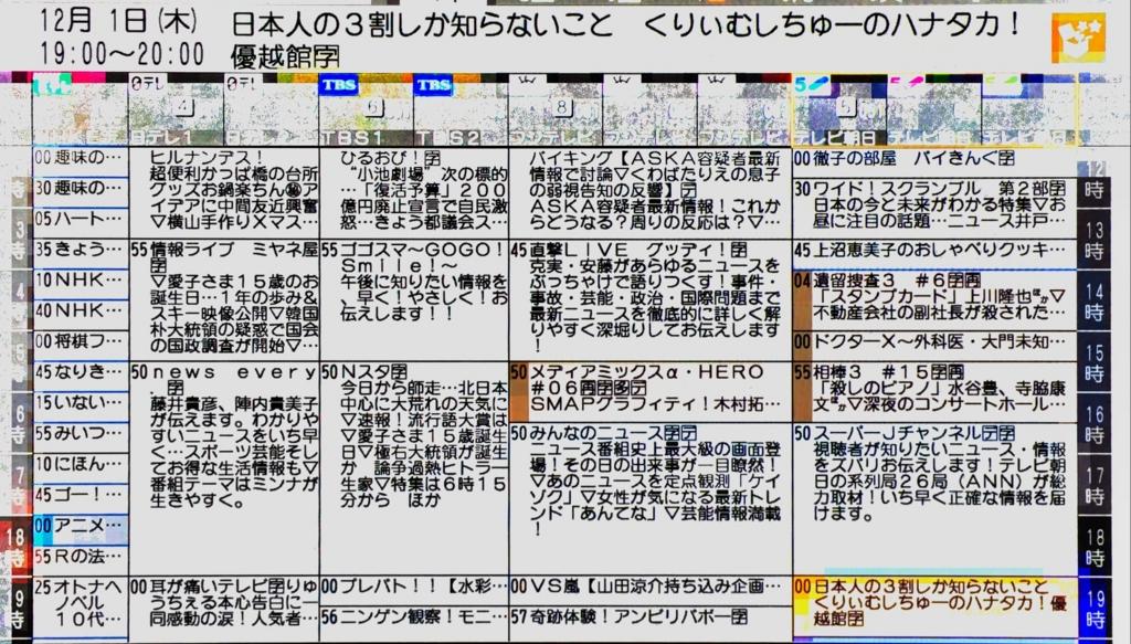 f:id:shigeo-t:20161201054740j:plain