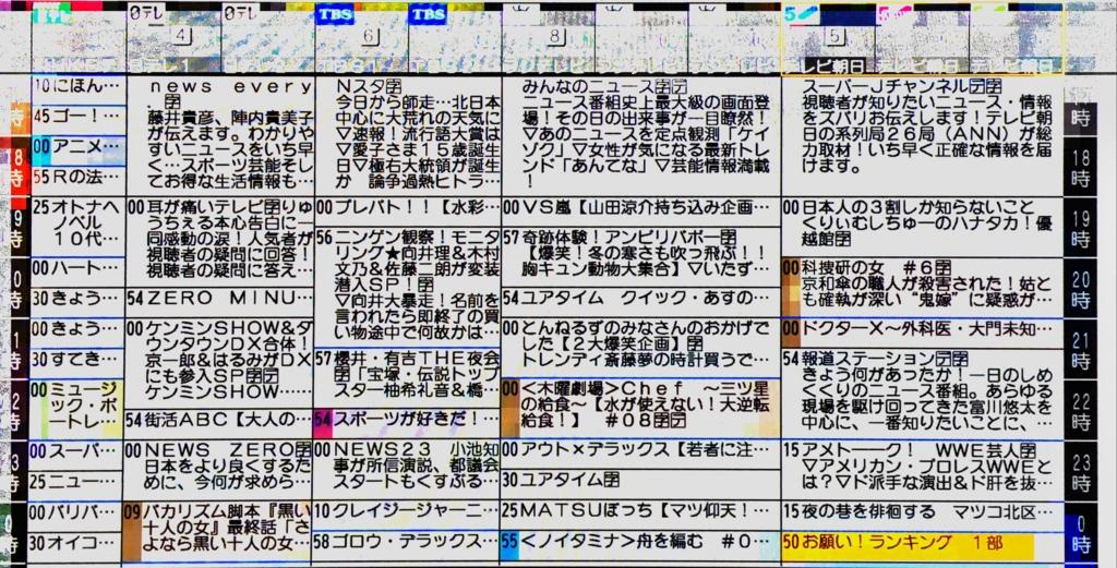 f:id:shigeo-t:20161201054805j:plain