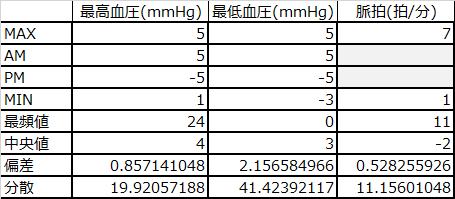 f:id:shigeo-t:20170108032359p:plain