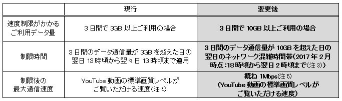 f:id:shigeo-t:20170116033317p:plain