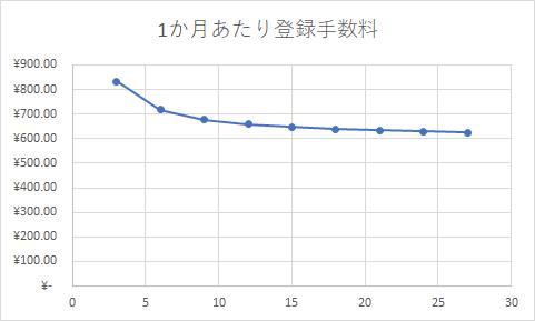 f:id:shigeo-t:20170124033539p:plain