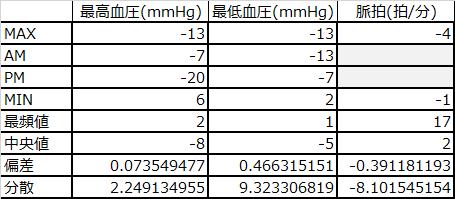 f:id:shigeo-t:20170304023630p:plain