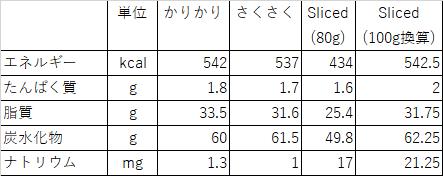 f:id:shigeo-t:20170308035507p:plain