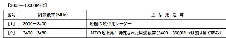 f:id:shigeo-t:20170323034245p:plain