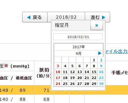 ウェルネスリンクで測定 ... - news.mynavi.jp