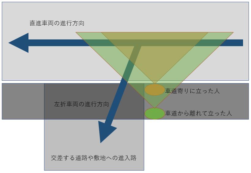 f:id:shigeo-t:20180511162330p:plain