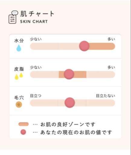 f:id:shigeo-t:20180903104828p:plain
