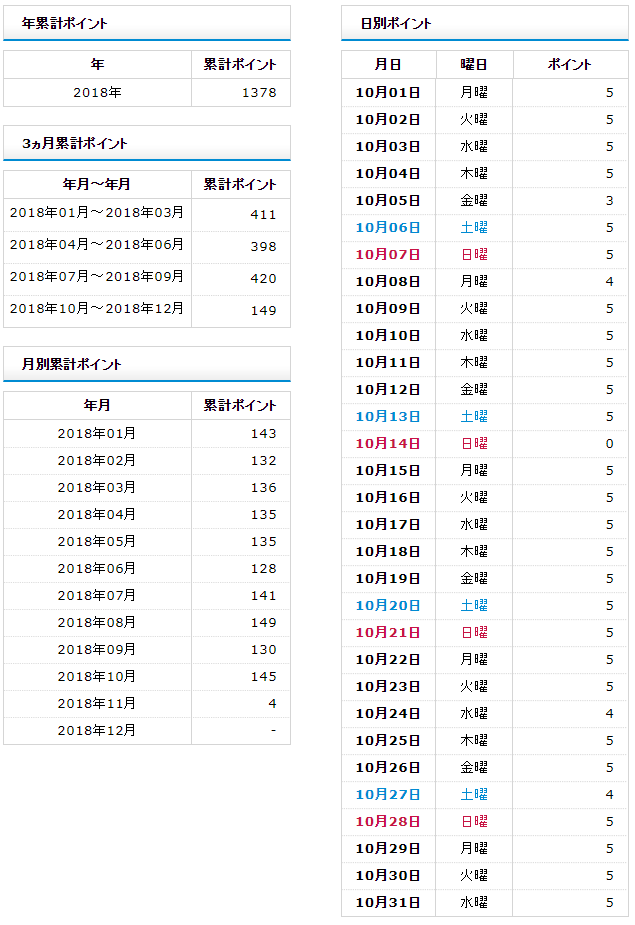 f:id:shigeo-t:20181105095009p:plain