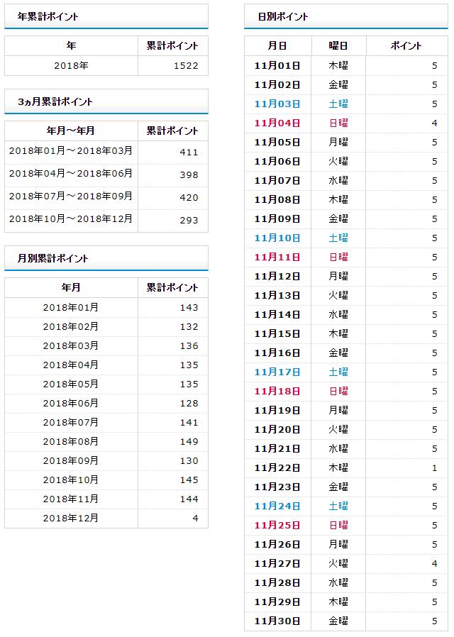 f:id:shigeo-t:20181212090034p:plain