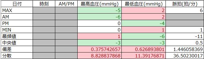 f:id:shigeo-t:20190203103700p:plain