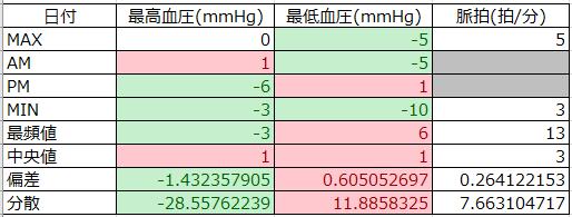 f:id:shigeo-t:20190303095219p:plain