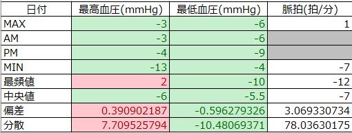 f:id:shigeo-t:20190601043720p:plain