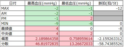 f:id:shigeo-t:20190901110908p:plain