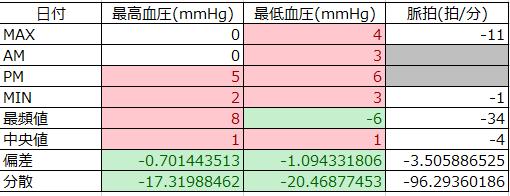 f:id:shigeo-t:20200104104206p:plain